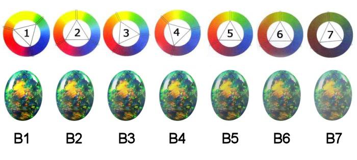 Valuing Black Opal Gemstory